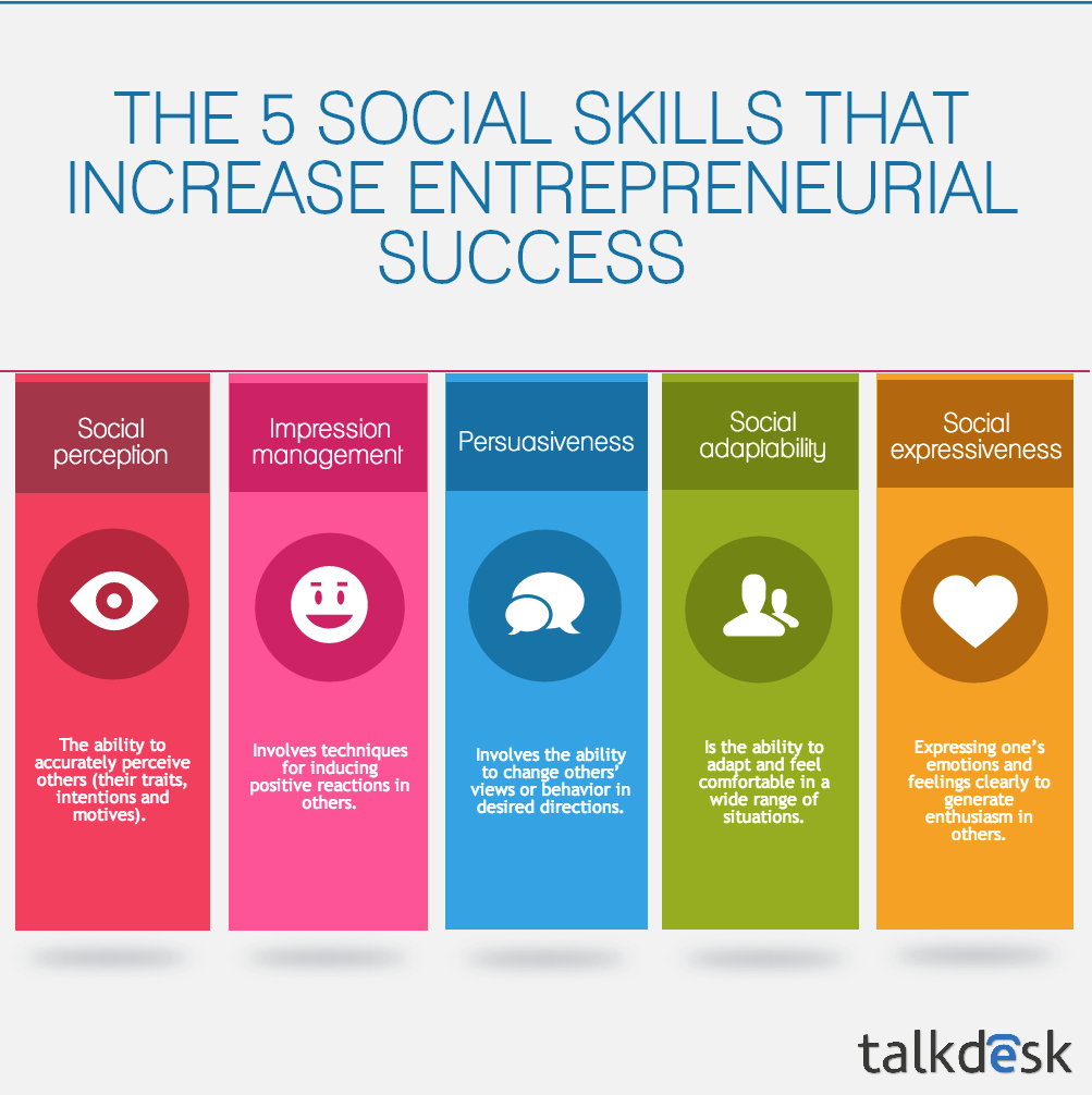 social skill Improving social skills can open doors to new friendships and new career  opportunities start improving your skills with these 12 steps today.